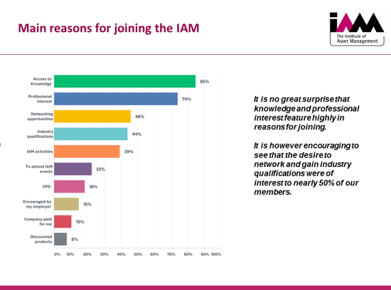 Main reasons for joining the IAM (graph)